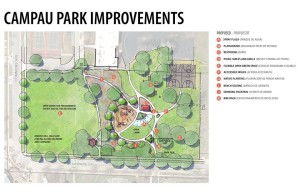 Public input is crucial when drafting plans for park improvement.